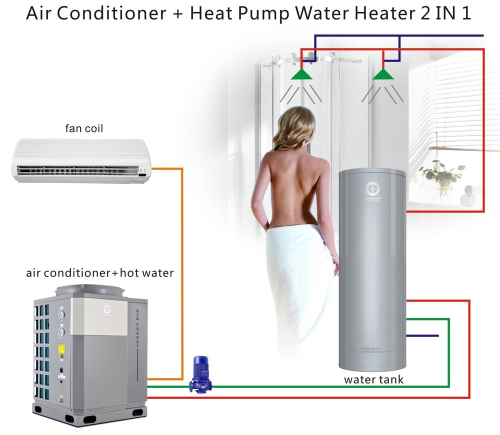 NULITE-High Quality Heating Cooling DHW 3 In 1 Air To Water Heat Pump