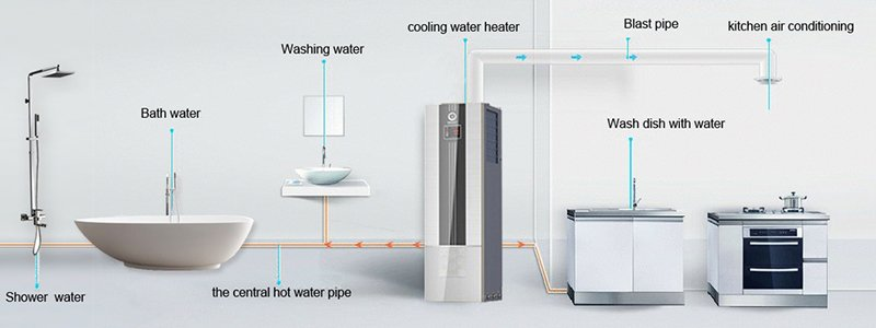 NULITE-51kw 70degre Household Water Heater Floorstanding 220l All In One Heat-4