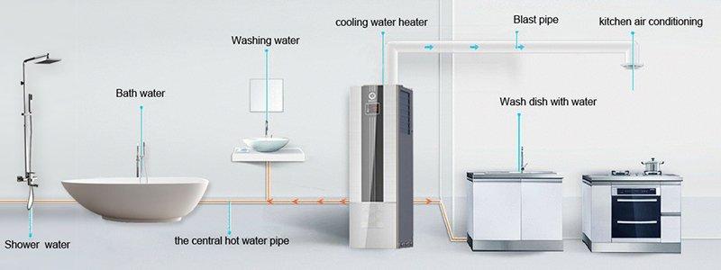 NULITE-Quality 51kw 70degre Household Water Heater Floor standing Heat Pump-4
