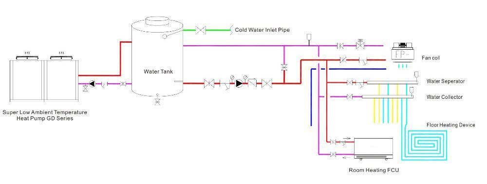 NULITE coleman heat pump for radiators-14