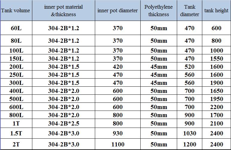 NULITE-Oem Manufacturer | Pressure Water Tank-1