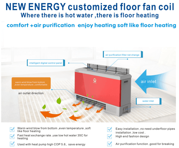 house heating floor mounted fan coil units NULITE manufacture