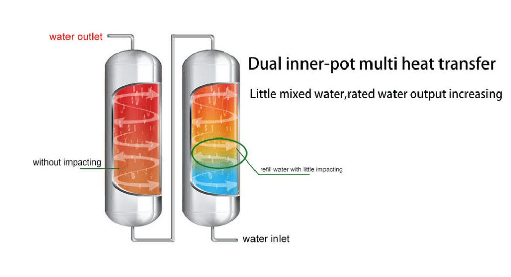 dc model vertical heat pump 70degre 3573kw NULITE Brand