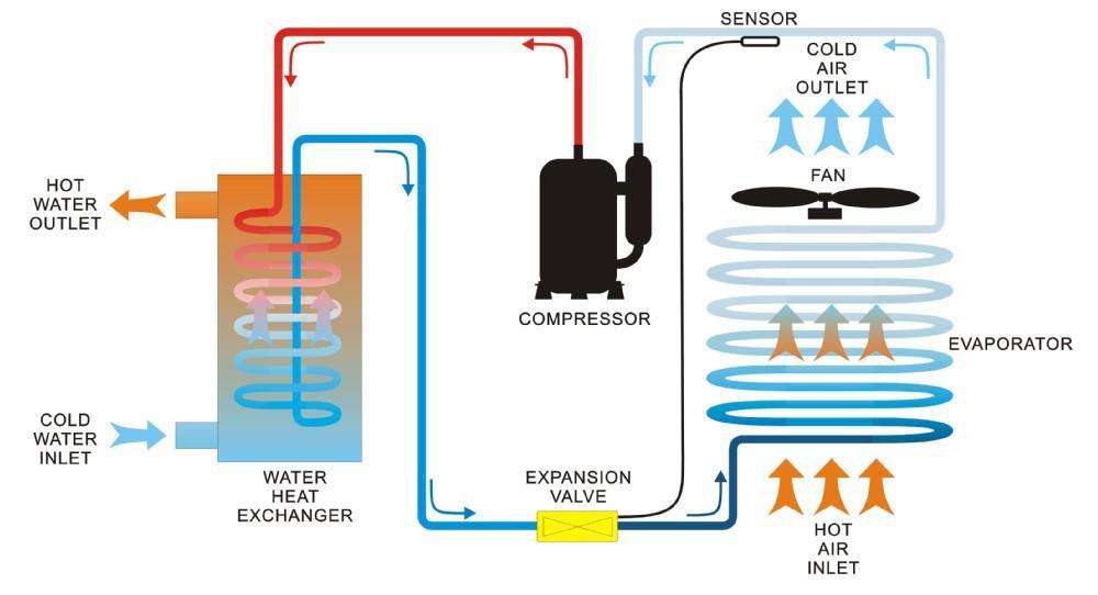 water Custom 51kw 3573kw all in one heat pump NULITE 70degre