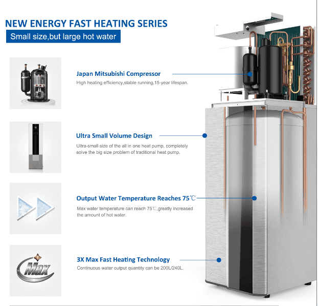 one 51kw floorstanding NULITE Brand vertical heat pump manufacture