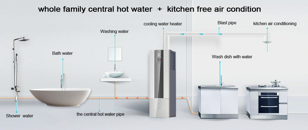 NULITE-Find Commercial Heat Pump Vertical Heat Pump From Nulite Heat Pump-6