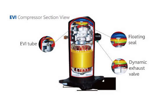 NULITE multi-functional water cooled heat pump system low cost for radiators-3