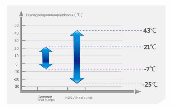NULITE coleman heat pump for radiators-4