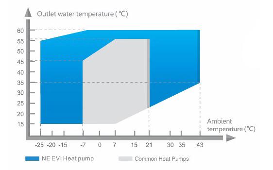 NULITE coleman heat pump for radiators-5