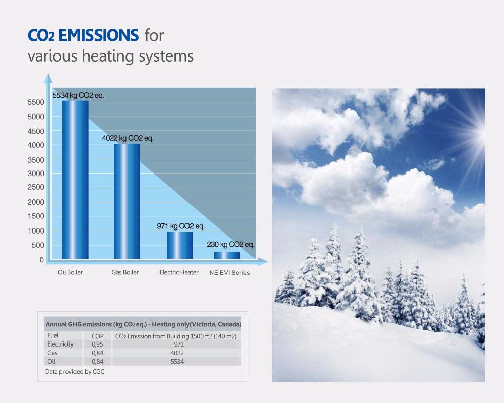 NULITE coleman heat pump for radiators-7