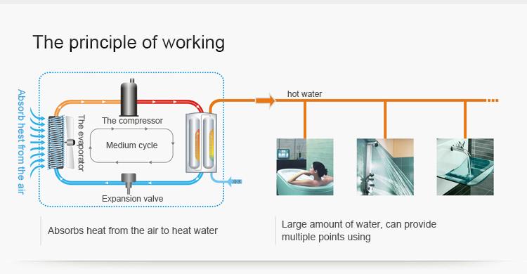 NULITE-NEW ENERGY Heat Pumps bring you a wonderful life | News On Nulite Heat Pump-1