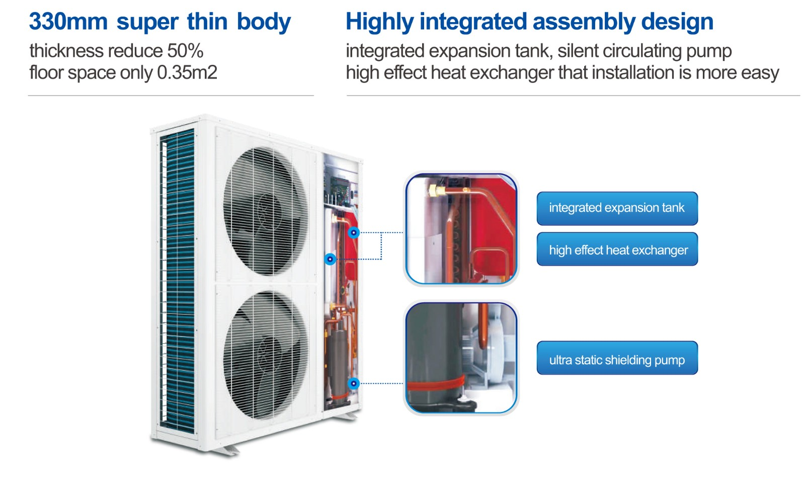 NULITE-Professional Dc Powered Heat Pump Dc Heat Pump Manufacture-5
