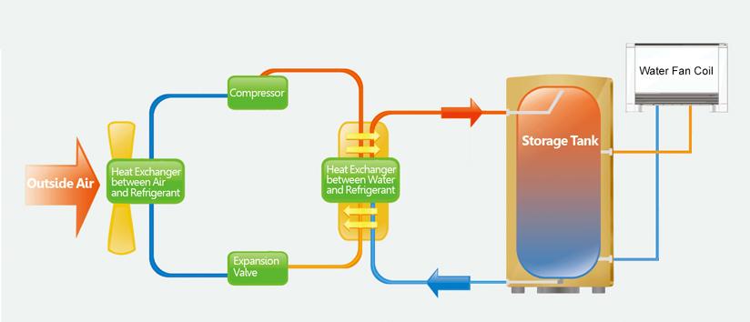 NULITE-Air Source Heat Pump Vs Boiler News About Industrial Heat Pump-1