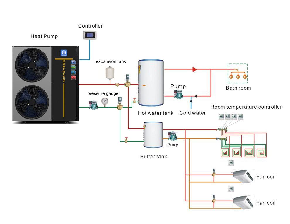 NULITE-Air Source Heat Pump Vs Boiler News About Industrial Heat Pump-2