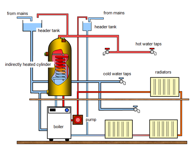 NULITE-Air Source Heat Pump Vs Boiler News About Industrial Heat Pump-3