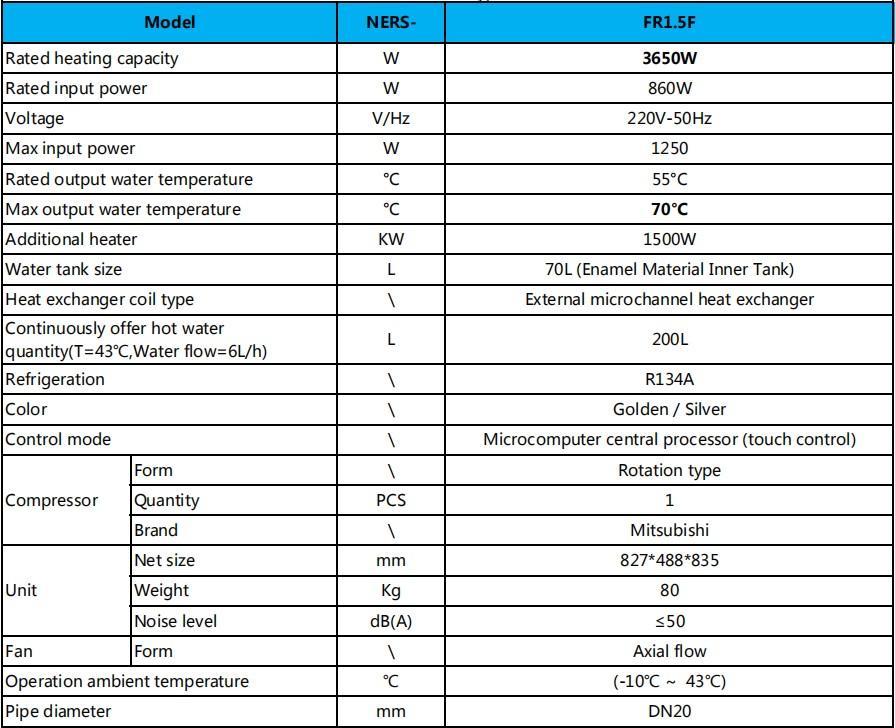 NULITE-Professional Window Heat Pump Commercial Heat Pump Supplier-4
