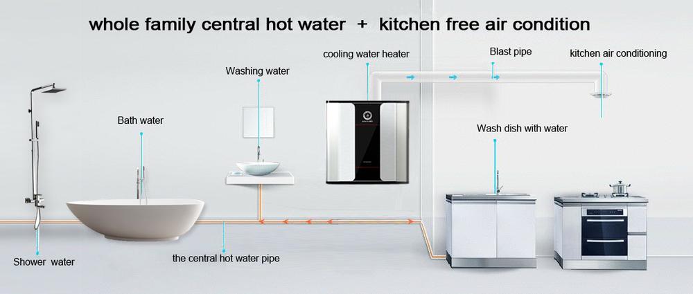 NULITE-Professional Window Heat Pump Commercial Heat Pump Supplier-7