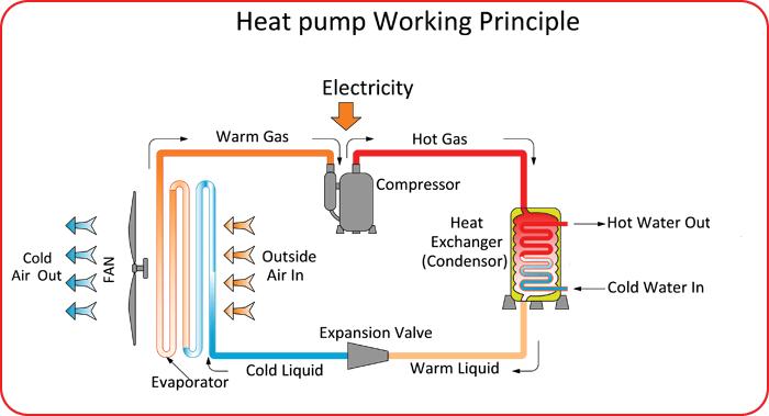 NULITE-Hybrid Heat Pump Manufacture | 8kw 200l Dc Inverter All In One Heat Pump-7