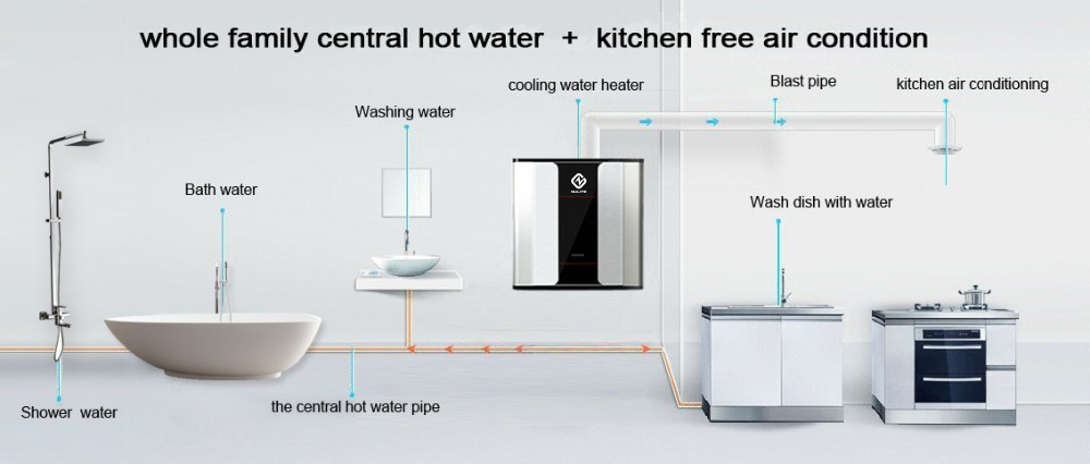 product-NULITE-539KW wholesale storage mini instant wall mounted hot water heat pump air-img